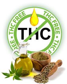 THC- FREE CBD Products