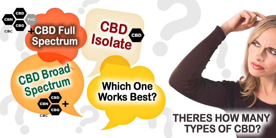 Different Types Of CBD